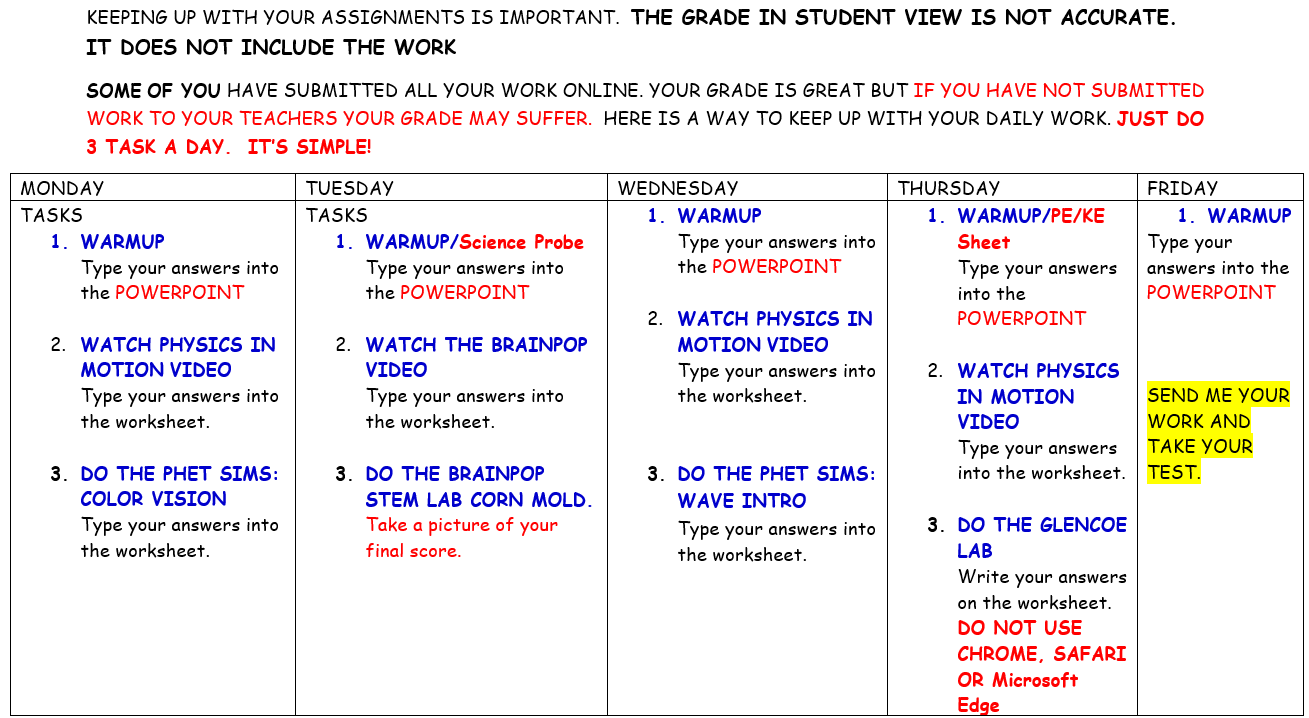 Week 3 Online School Work Is Due April 3 2020 Ms White S Science Blog Physics [ 718 x 1309 Pixel ]